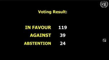 120 UN Member States Support the Moratorium at Committee Vote