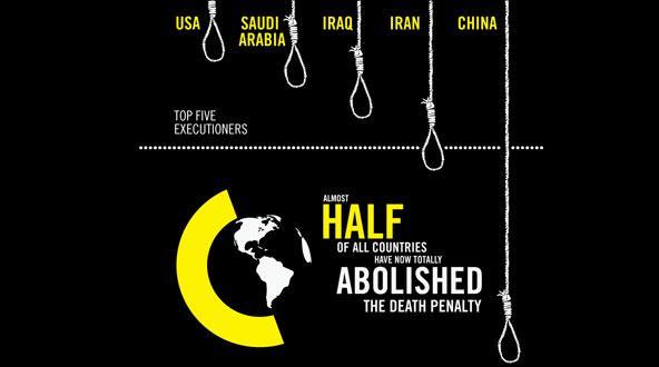 حکم اعدام و اجرای مجازات اعدام در سال 2013