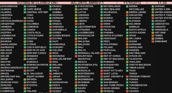 کمیته مجمع عمومی سازمان ملل متحد پیش نویس قطعنامه توقف مجازات اعدام را به تصویب رسانید